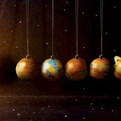 Planetele Retrograde